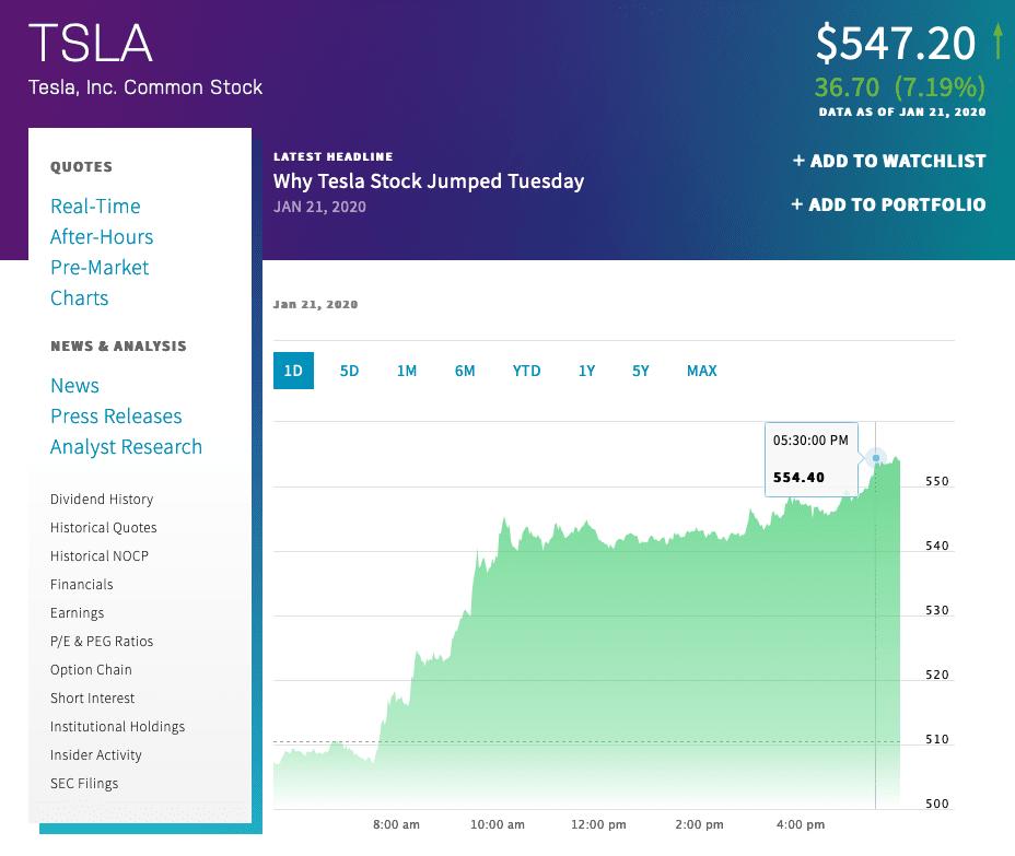 Tesla, stock, valuation, market cap,