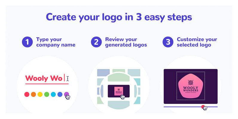 Create a new company identity in seconds with this $40 tool