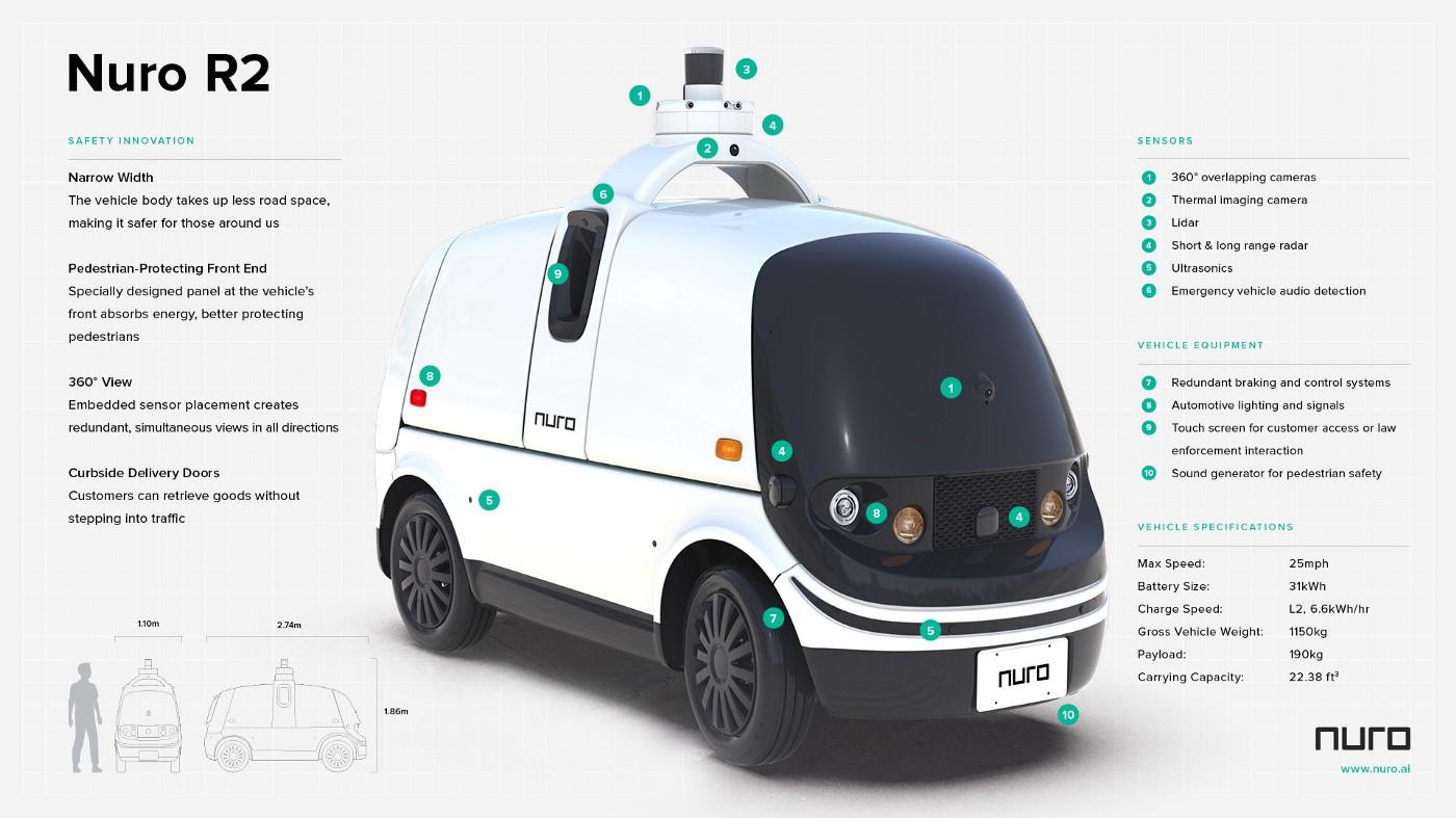 nuro, r2, features, autonomous, driving, delivery
