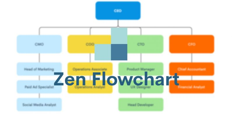 Flowcharts don't have to be an art debacle. Zen Flowchart creates simple, elegant flowcharts in minutes. ...