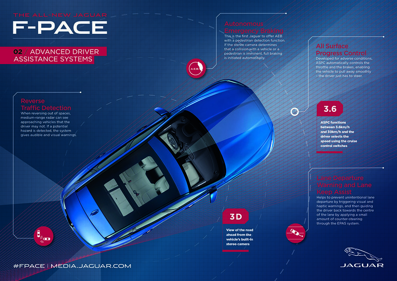 jaguar, adas, level 2, f-pace