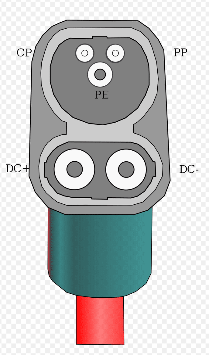 ccs, type 2, connector