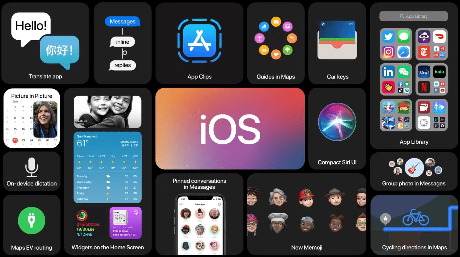 Todo lo que Apple anunció en su discurso inaugural de la WWDC 2020 4