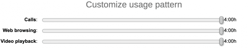 La duración de la batería GSMArena de los teléfonos Google Pixel es más suave