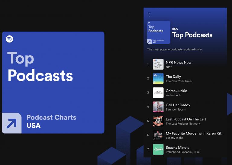 spotify, podcast, charts