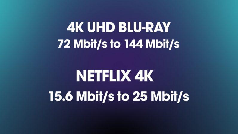 4K blu-ray vs Netflix 4k streaming