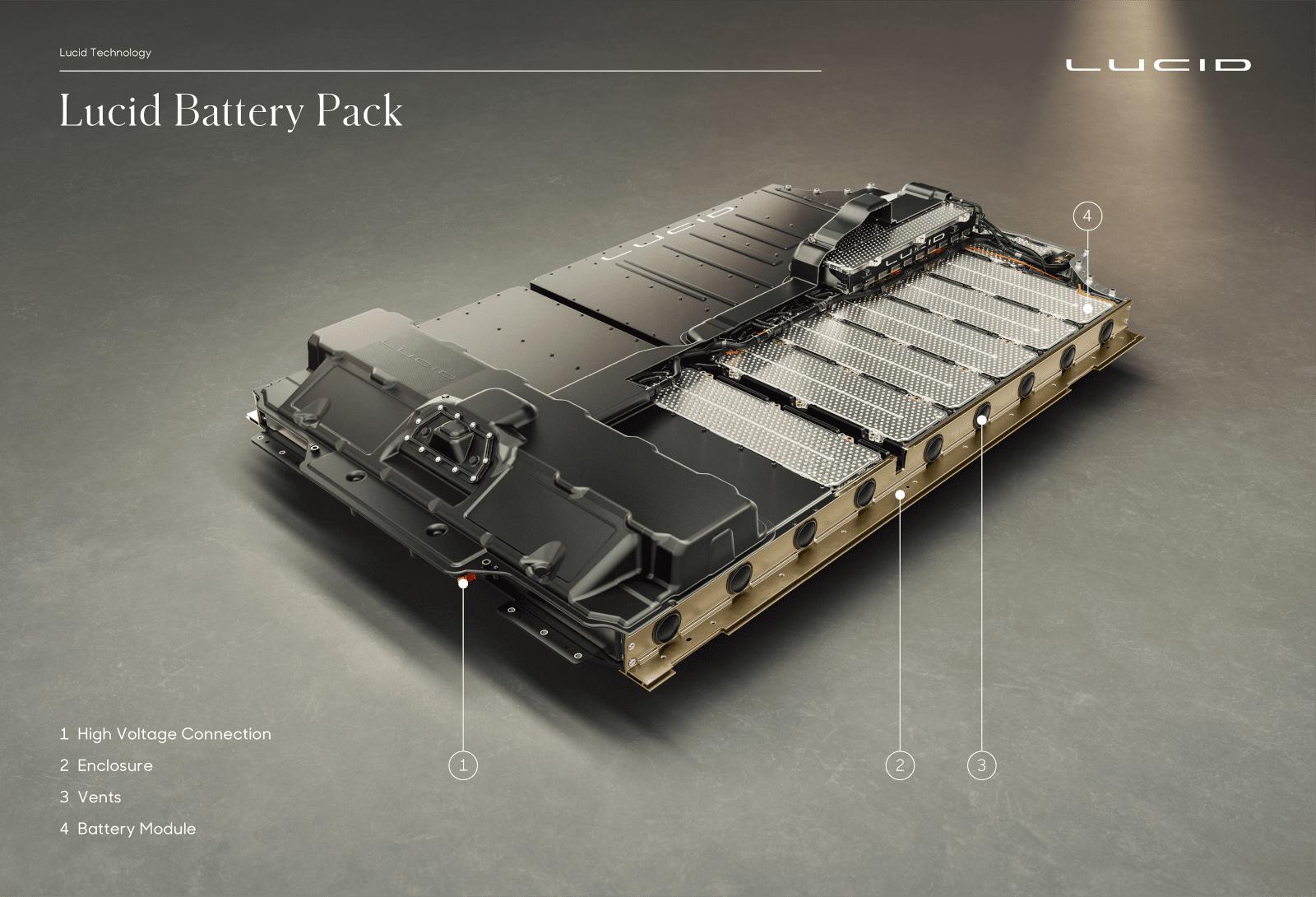 battery pack, ev, future