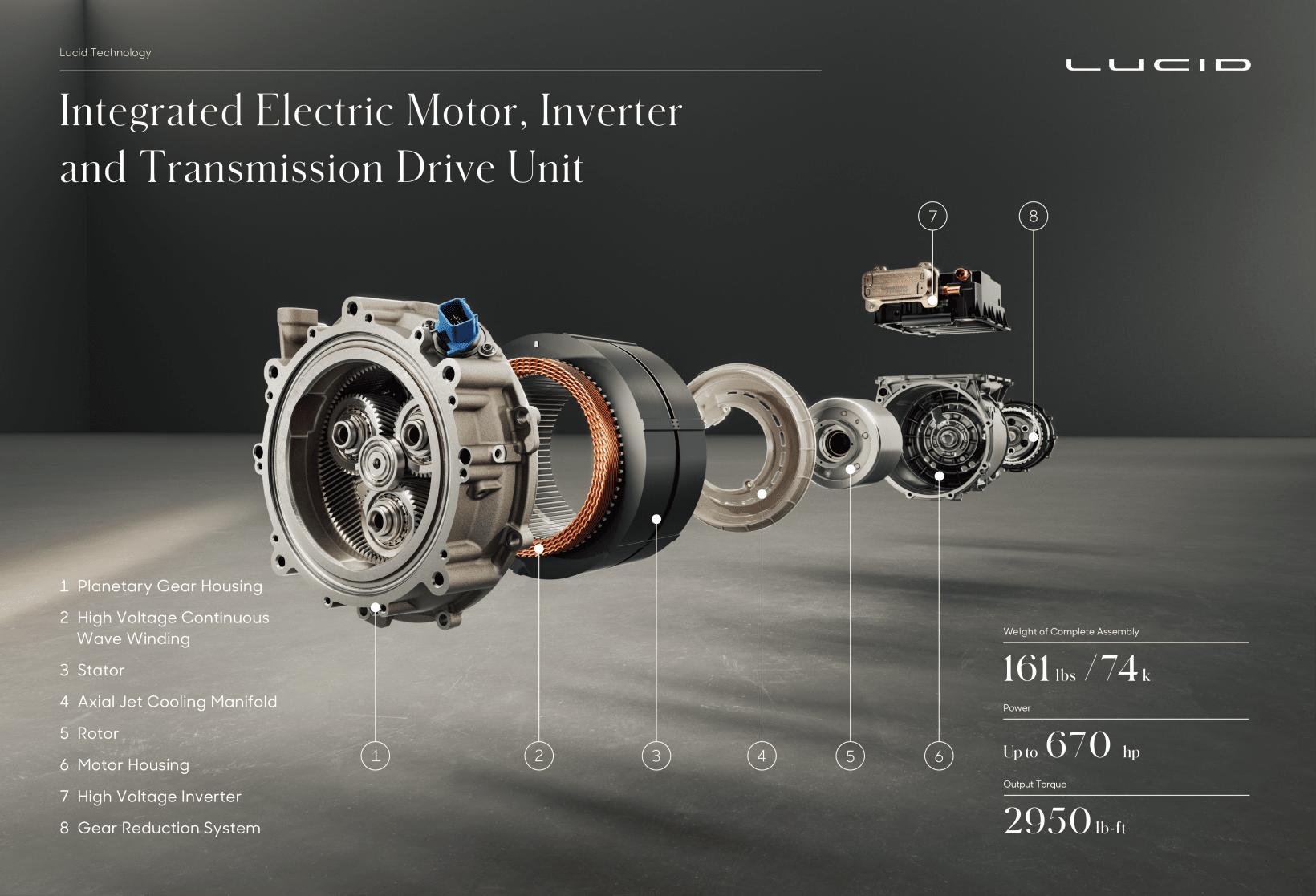 motors, smaller, car, ev