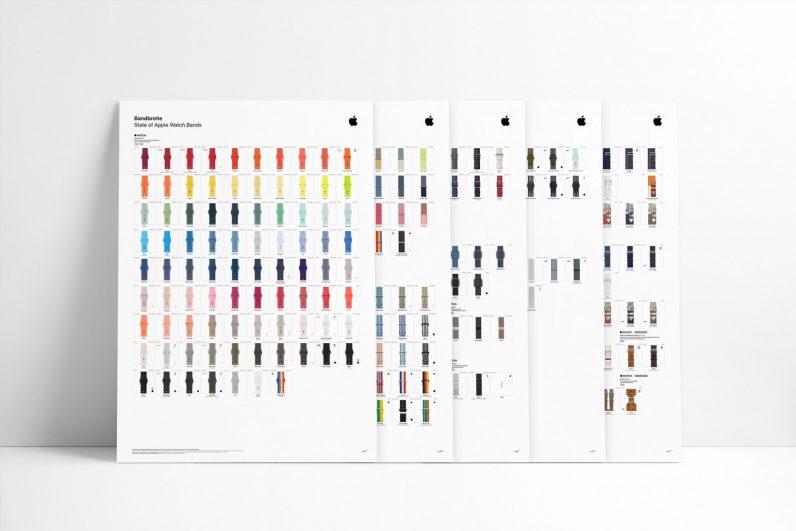 Apple Watch band chart