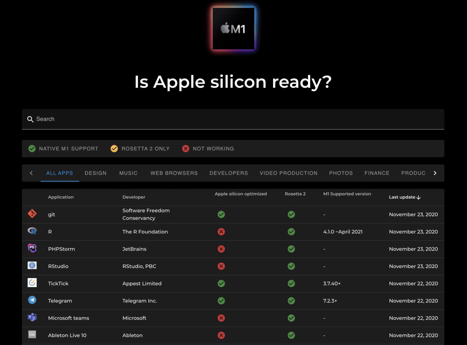 Apple M1 Ableton Live