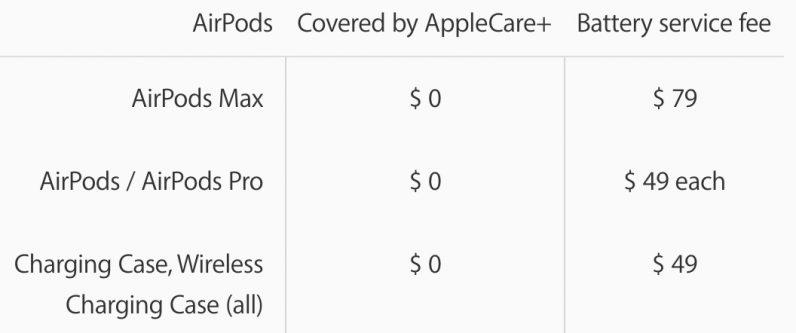 AirPods Max battery repair Apple US