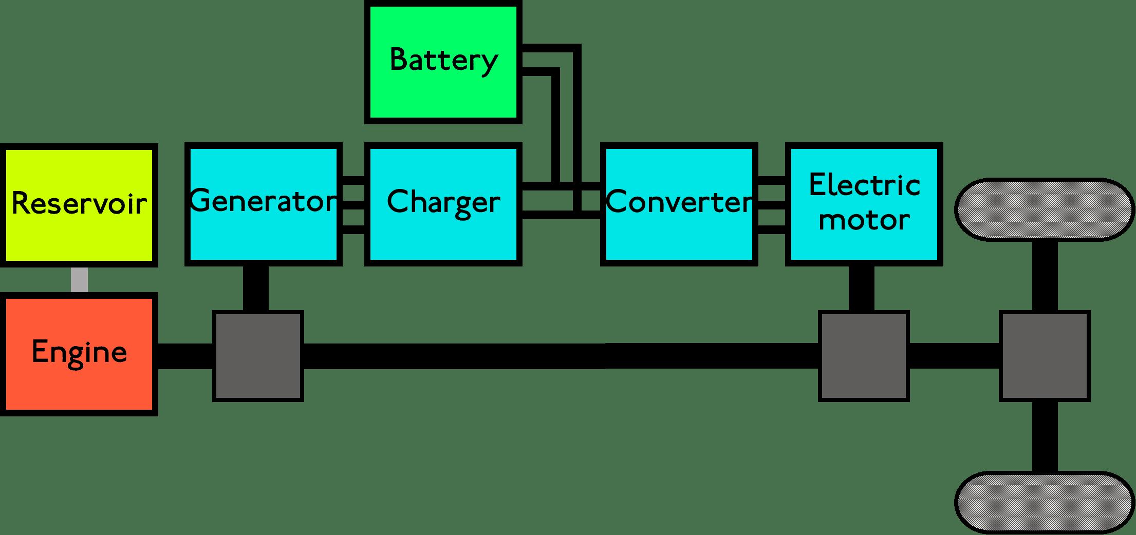 schematic, hybrid, phev, diagram