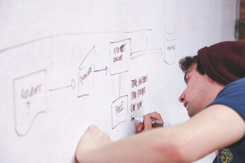 This 22-course mega-package can make you a project management superstar