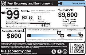 mpge, car, future, economy