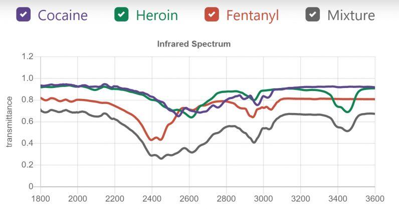 drugs-796x418.jpg