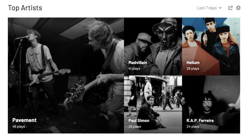 last.fm last fm top artists rolling seven days