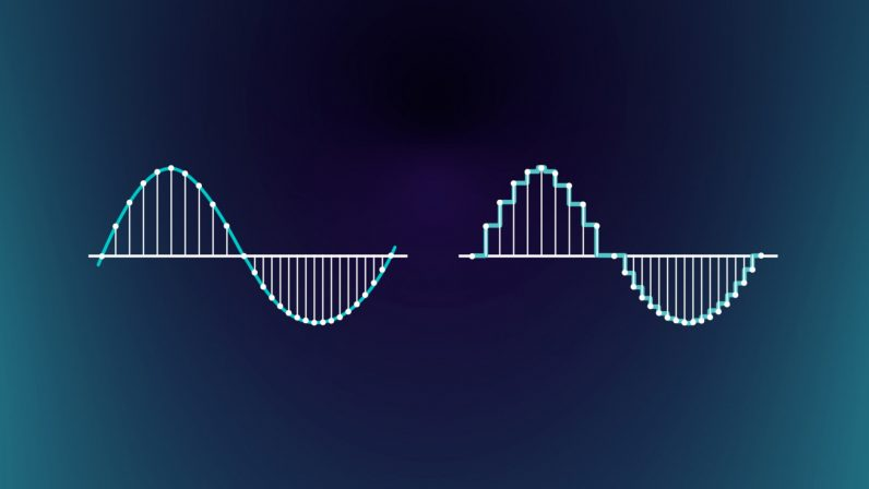 what is sampling rate graph visualization audio music