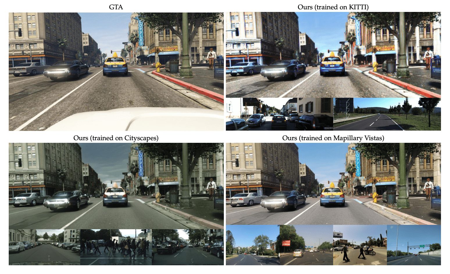 Convolutional networks for GTA V trained on different datasets.