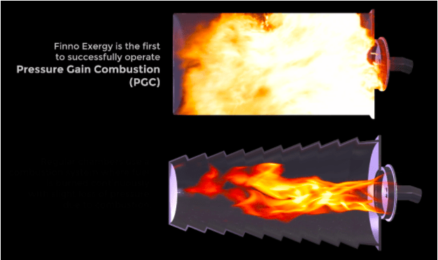 Comparison of traditional gas turbines and PGC based