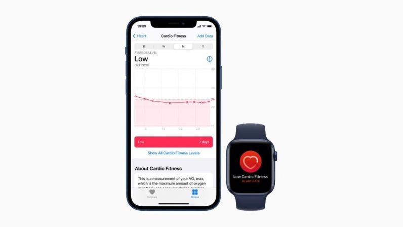 Apple Watch VO2Max