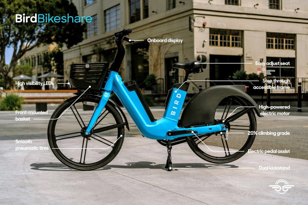 Bird's bike can take you places