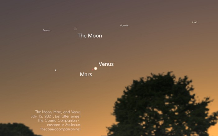 The Moon, Mars, and Venus will be seen close together in the early evening sky on 12 July.