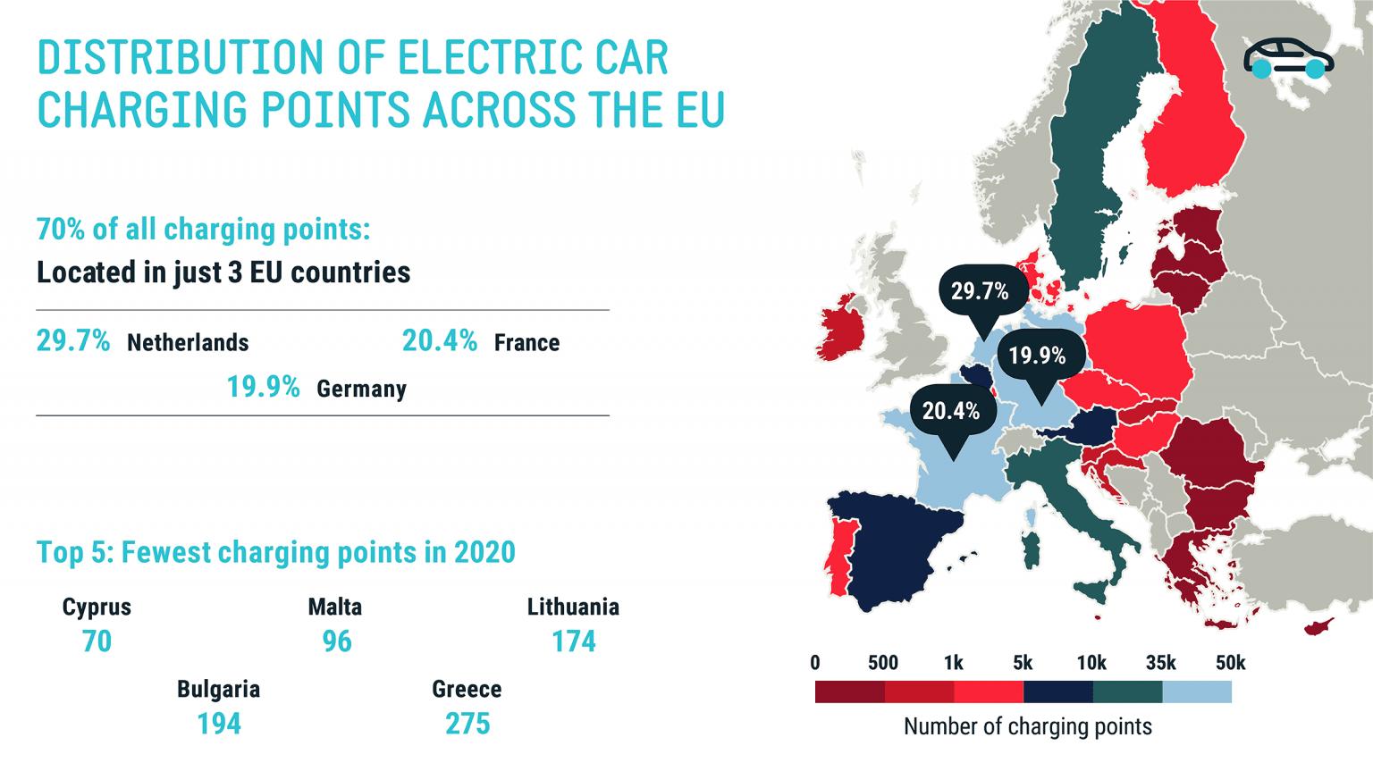 charging infrastructure, EU.