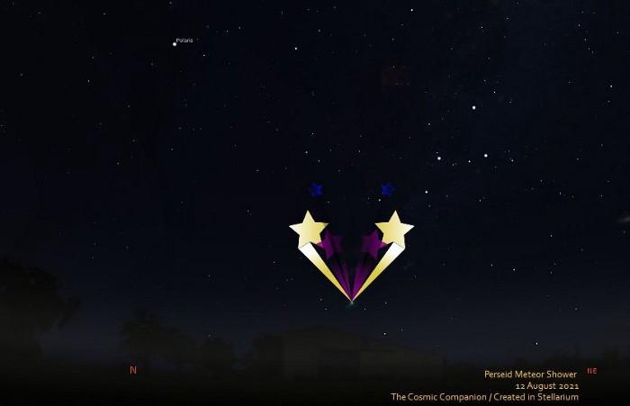 La lluvia de Perseid Meter se ubicará a baja altura en el cielo del noreste justo después de las 10 p.m. hora local en las noches del 12 al 13 de agosto.  Crédito de la imagen: The Cosmic Companion / Creado en Stellarium