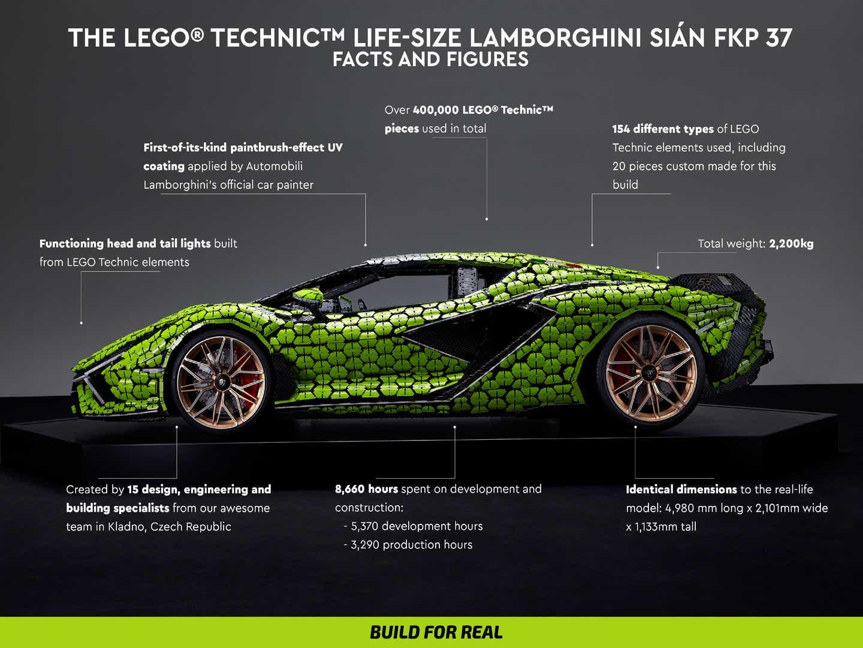 A Lamborghini Sían FKP 37built out of Lego