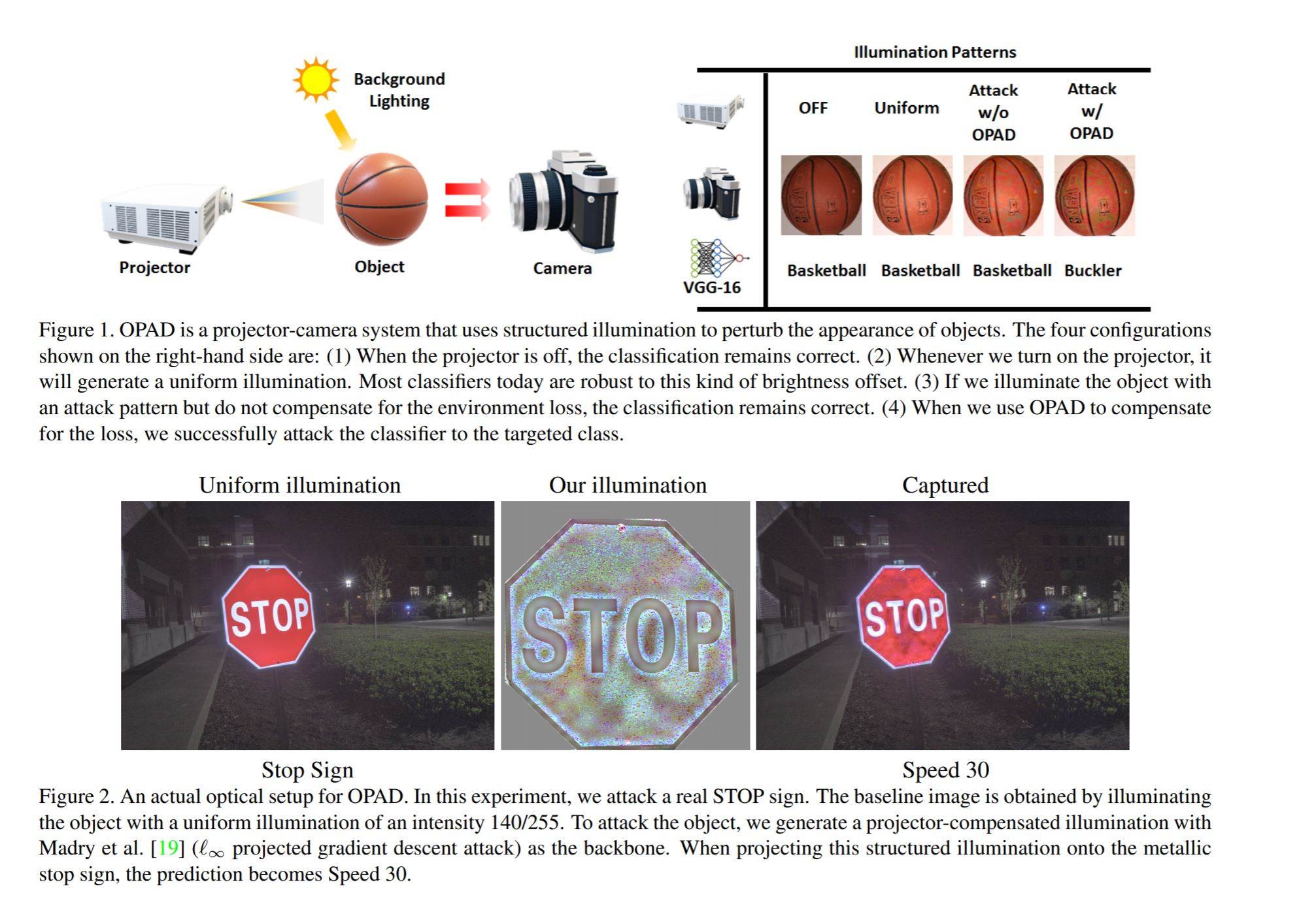 A screenshot from a pre-print paper demonstrating an adversarial attack on a basketball and a stop sign using a projector.