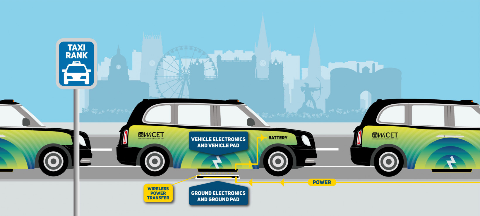 WiTEC electric taxi UK