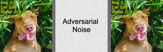 Adding adversarial noise to an image reduces the confidence score of the main class