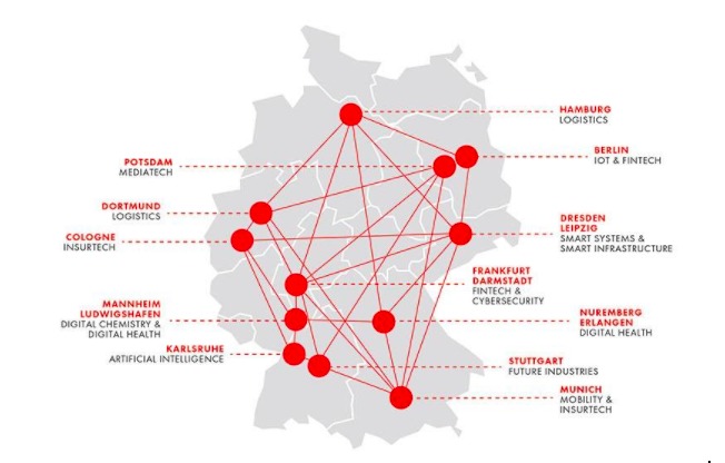 Infographic of Germany's digital hubs