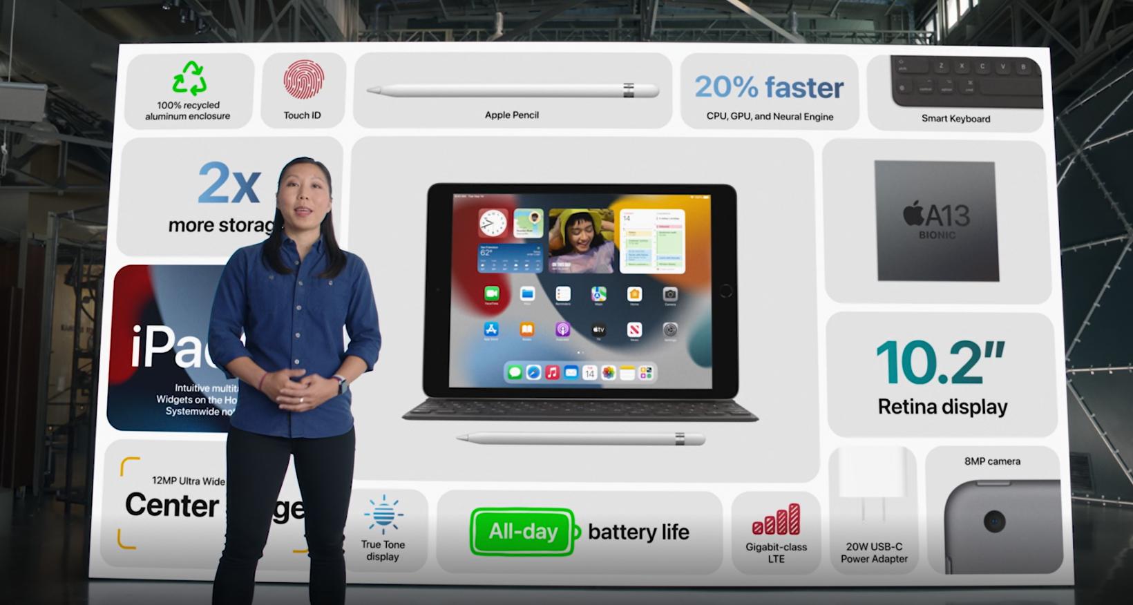 New iPad 2021