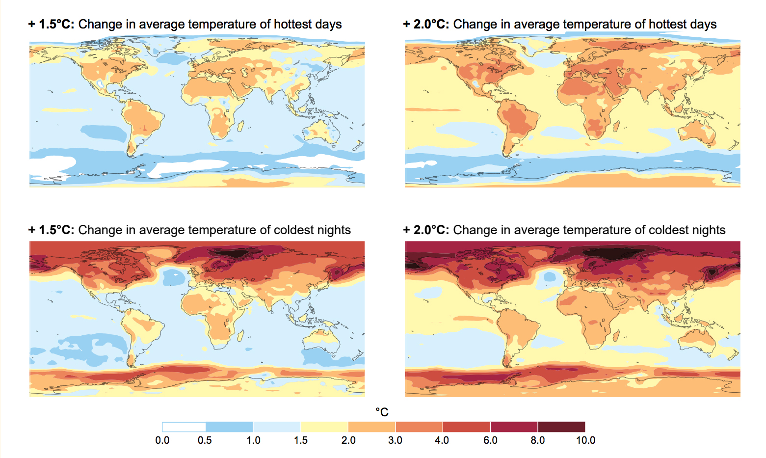 Changes in global temperatures